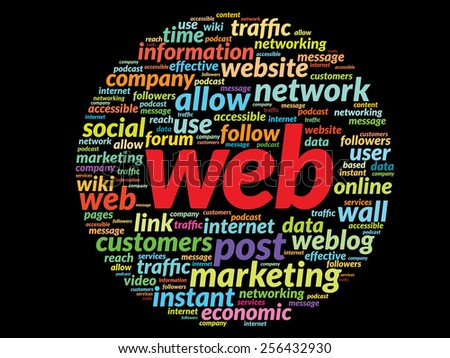 Web business concept in word tag cloud