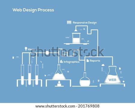 Web Design Chemistry process. Vector illustration - stock vector