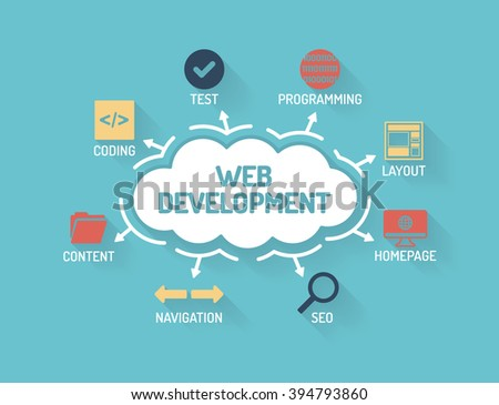 Web Development - Chart with keywords and icons - Flat Design - stock vector