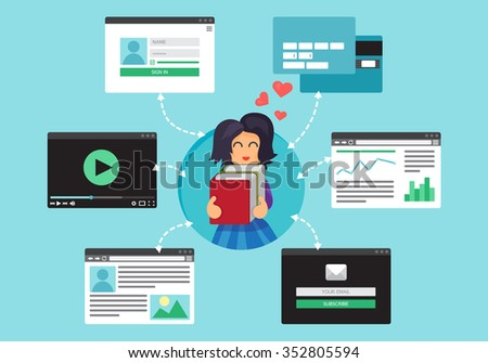 Web Life of Reading Child with books from video, blog, social networks, online shopping and email. Graphic user interface and web pages forms and elements. Vector - stock vector