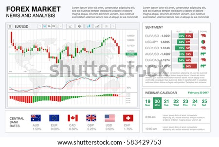 Forex news analysis site