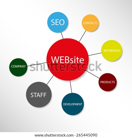 website infographic structure