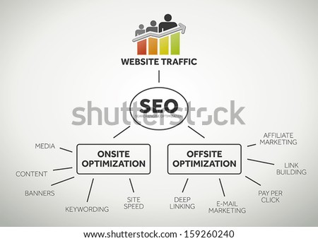 Website traffic and search engine optimization terms - stock vector