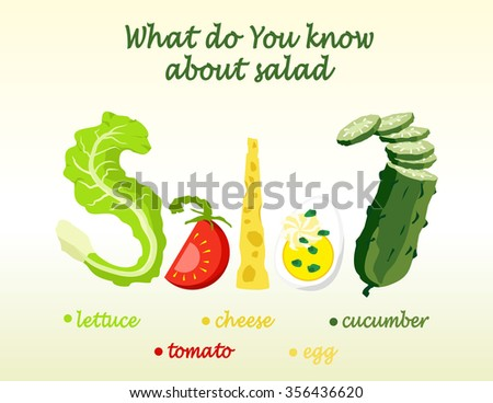 What do You know about salad Graphic chart / representation. Graphic inscription : Salad.  Letters formed with the drawings eating.