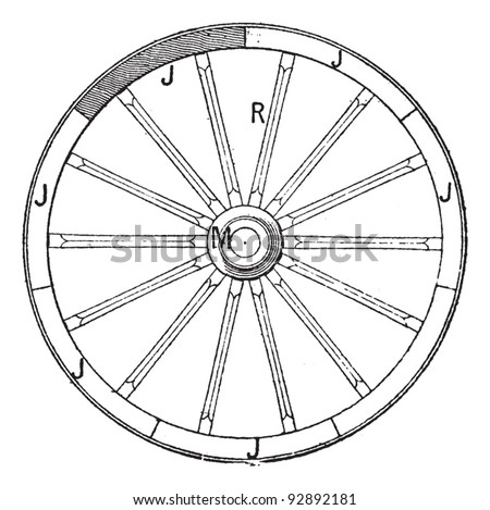 Wheel of a car, vintage engraved illustration. Dictionary of words and things - Larive and Fleury - 1895.