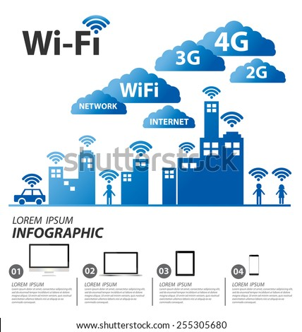 Wifi , Vector internet and network infographic concept - stock vector