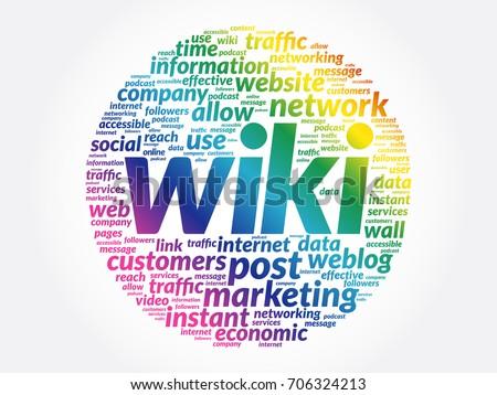 word wiki