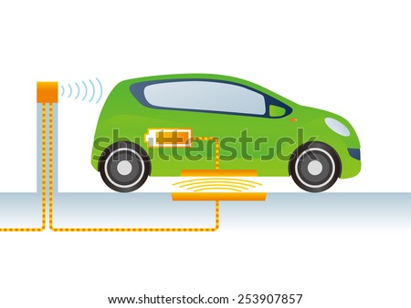 Wireless Charging System for Electric Vehicle Illustration