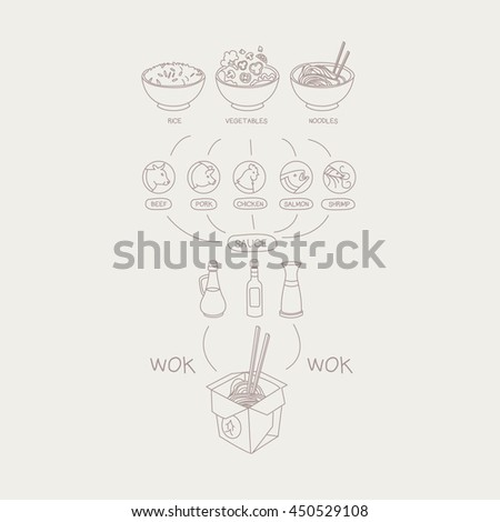 Wok Take Away Dish Constructor Ingredients Menu - stock vector