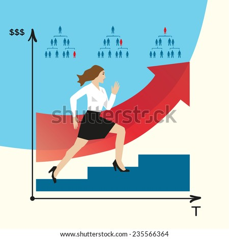 Woman does career. Girl goes on a career ladder. Career growth in a company. Vector infographics. Steps on a career stairs. Lady with leadership qualities in development. - stock vector
