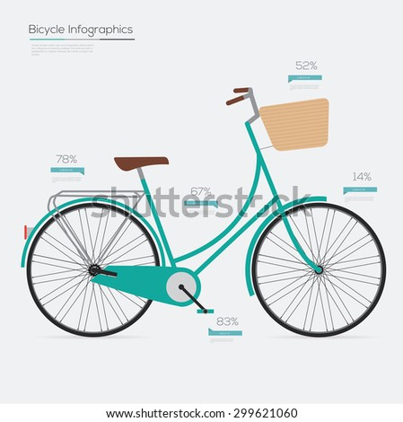 Woman's bicycle infographics. Vector illustration - stock vector