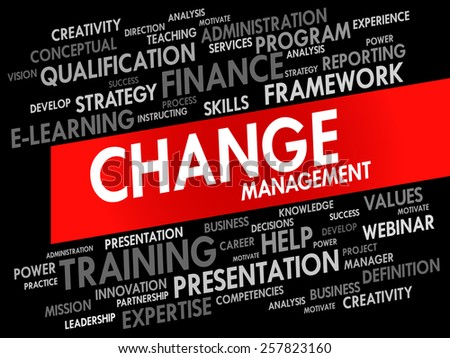 Word cloud of Change Management related items, business concept
