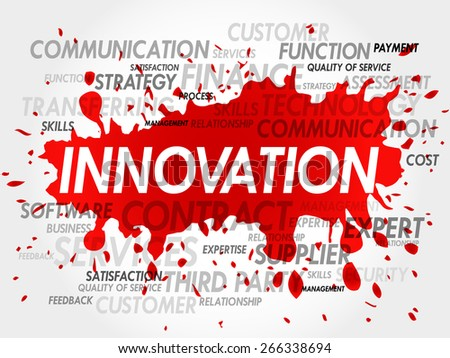 Word cloud of INNOVATION related items - stock vector