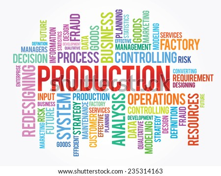 Word cloud of PRODUCTION related items, vector presentation background