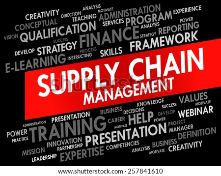 Word cloud of Supply Chain Management related items, business concept - stock vector
