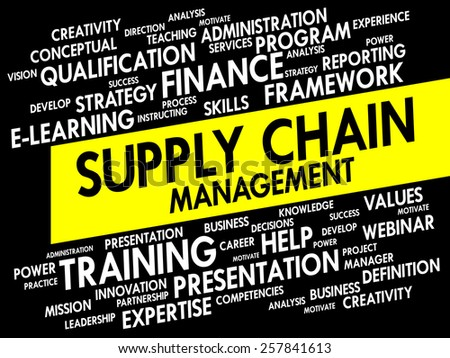 an overview of the concept of supply chain in business Lot (logical organized transport) is a collaborative – competitive supply chain platform dedicated to manufacturing companies.