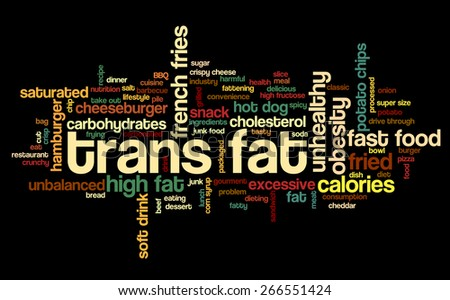 Word cloud with terms related to fast food, trans fat, obesity problem, unhealthy lifestyle, cholesterol problems and bad food: potato chips, french fries, pizza, sugar, fat.