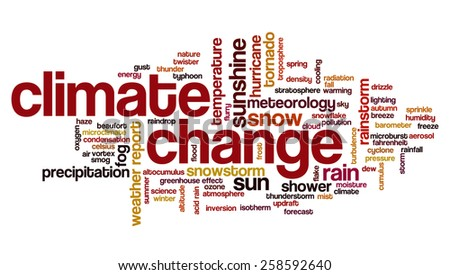 Word cloud with words related to weather, climate change, meteorology and climate issues