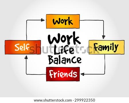 Work Life Balance mind map process concept - stock vector