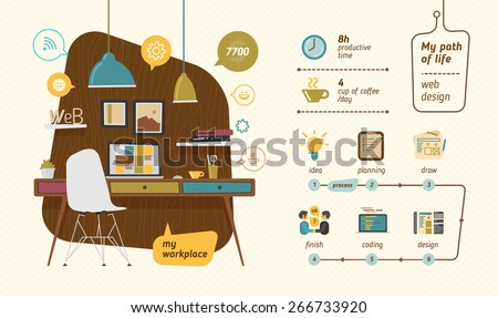 Workplace for web design vector illustration - stock vector