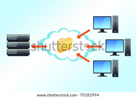 Workstations sending information, folder and files to a server through the cloud