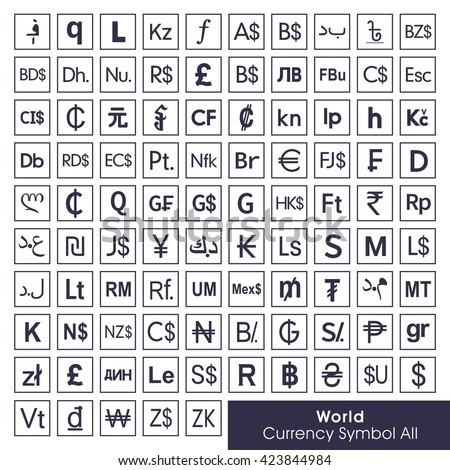 All Currencies And Their Symbols Who Developed The Bitcoin