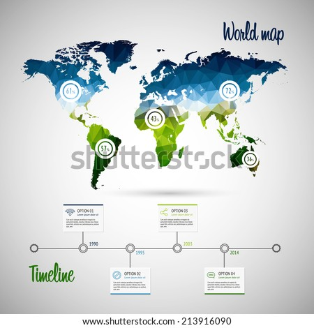 world map infographic template showing the demographic areas with proportionate percentages of statistics and modern timeline
