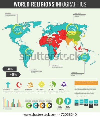 World religions infographic world map charts vectores en stock world religions infographic with world map charts and other elements vector illustration gumiabroncs Images