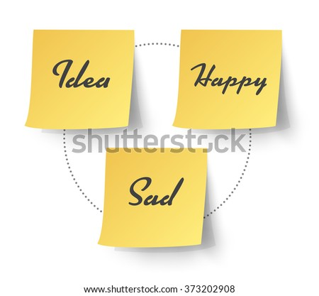 Yellow Sticky Note with emotion text. Vector illustration. - stock vector
