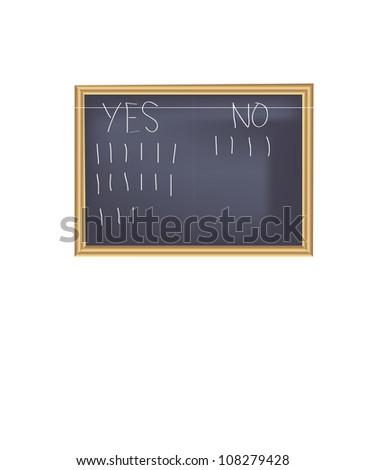 YES / NO Chalkboard Vector - stock vector