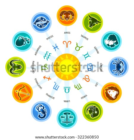 Zodiac circle concept with astrology constellation signs set vector illustration - stock vector
