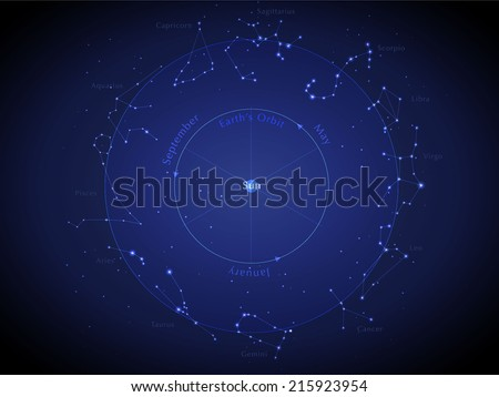 Zodiac - Leo, virgo, scorpio, libra, Aquarius, sagittarius, pisces, capricorn, Taurus, aries, gemini, cancer vector illustration - stock vector