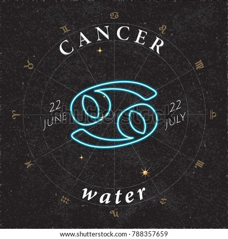Dates for cancer sign