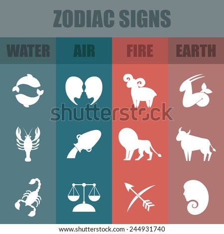 Zodiac signs icon set with text
